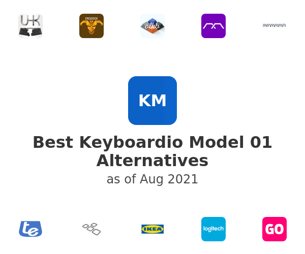 Best Keyboardio Model 01 Alternatives