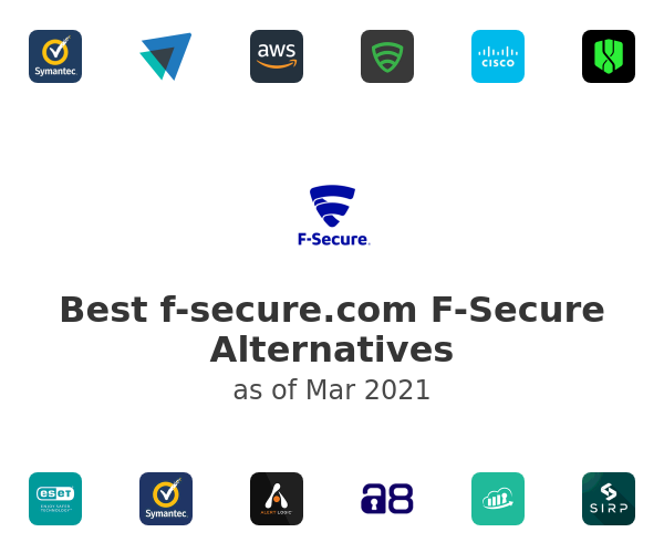 Best f-secure.com F-Secure Alternatives