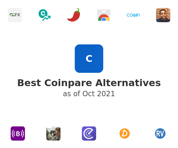 Best Coinpare Alternatives