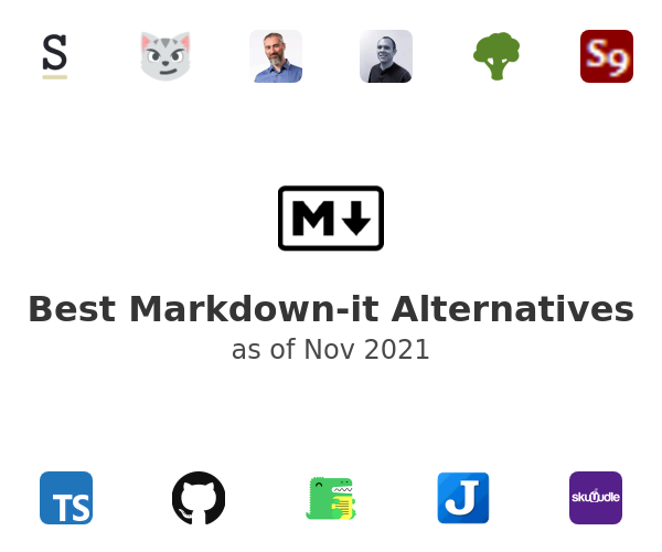 Best Markdown-it Alternatives