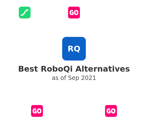 Best RoboQi Alternatives
