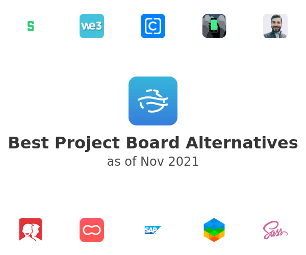 Best Project Board Alternatives