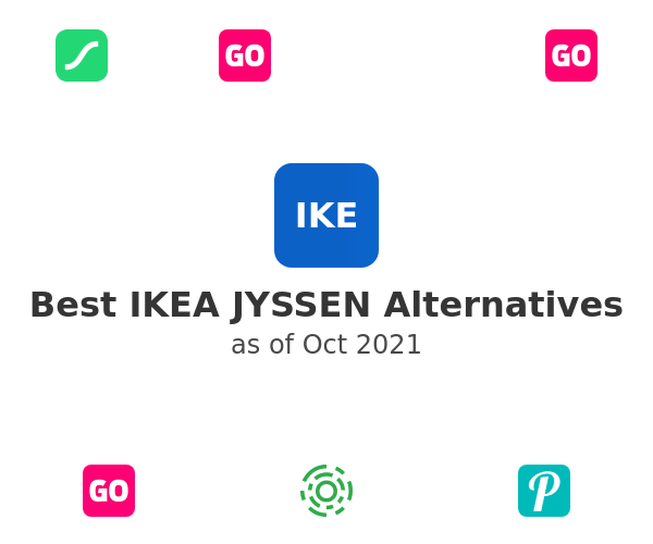 Best IKEA JYSSEN Alternatives