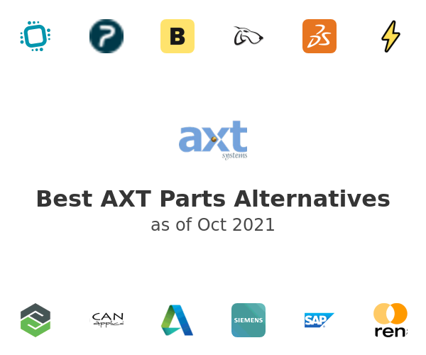 Best AXT Parts Alternatives