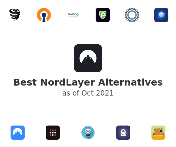 Best NordVPN Teams Alternatives