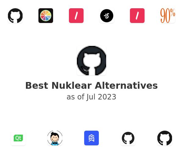 Best Nuklear Alternatives