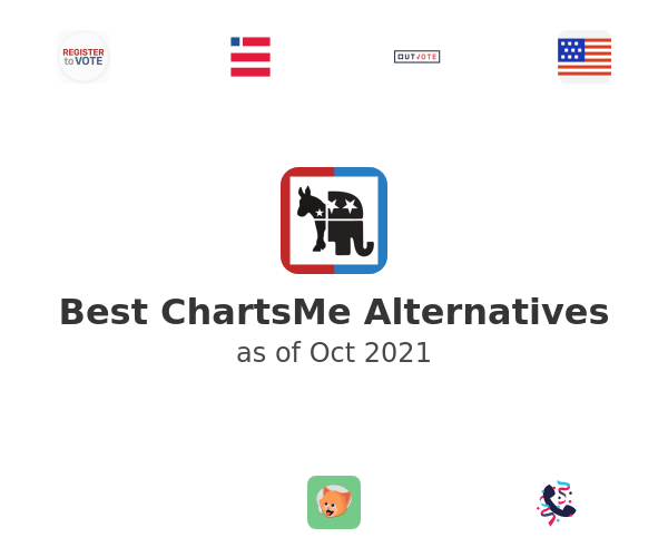 Best ChartsMe Alternatives