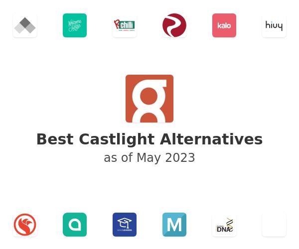 Best Castlight Alternatives