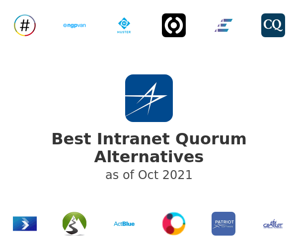 Best Intranet Quorum Alternatives