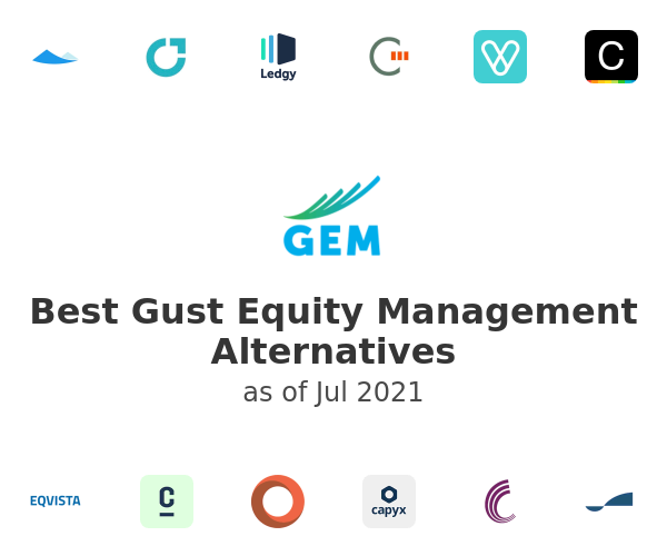 Best Gust Equity Management Alternatives