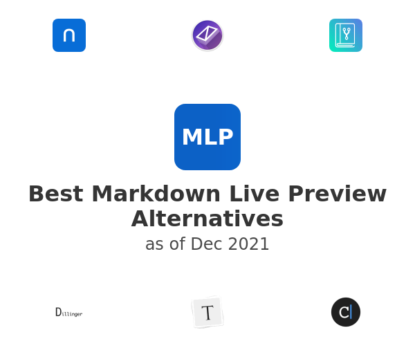 Best Markdown Live Preview Alternatives