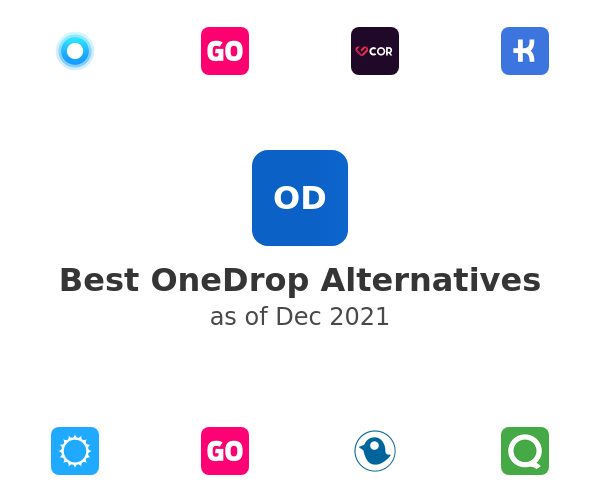 Best OneDrop Alternatives