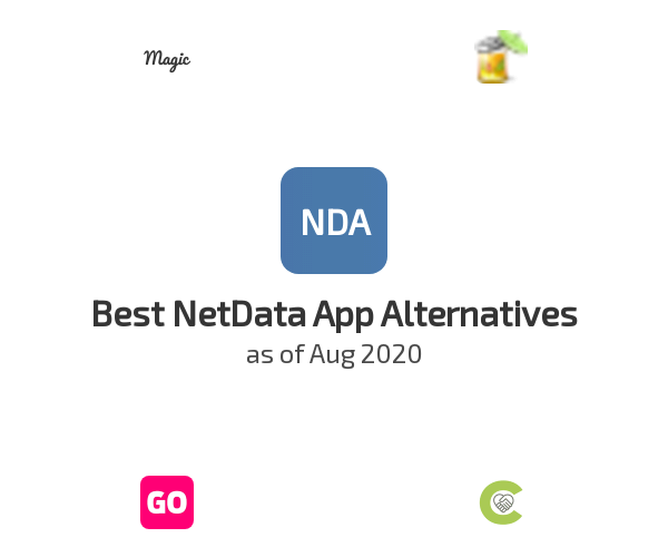 Best NetData App Alternatives