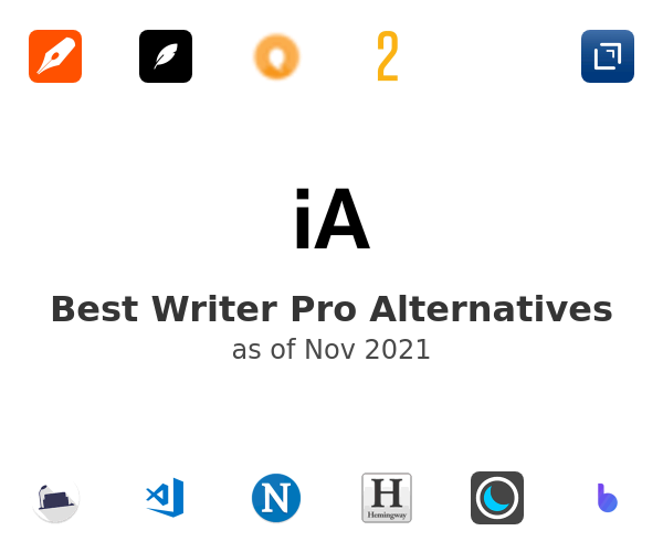 Best Writer Pro Alternatives