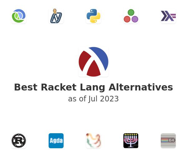 Best Racket Alternatives