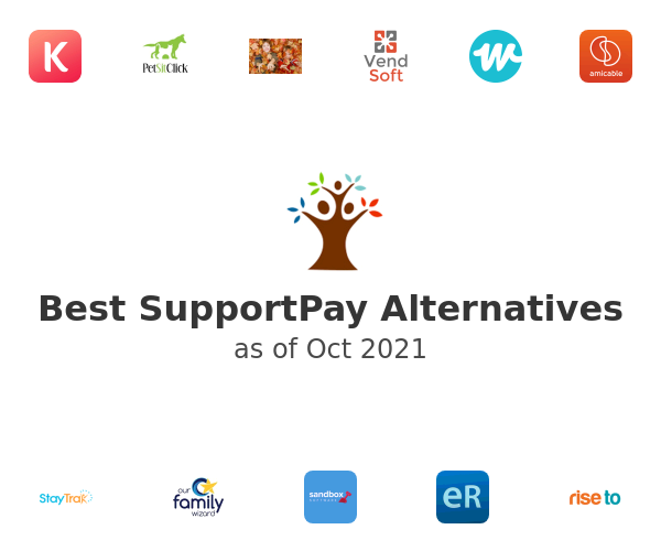 Best SupportPay Alternatives