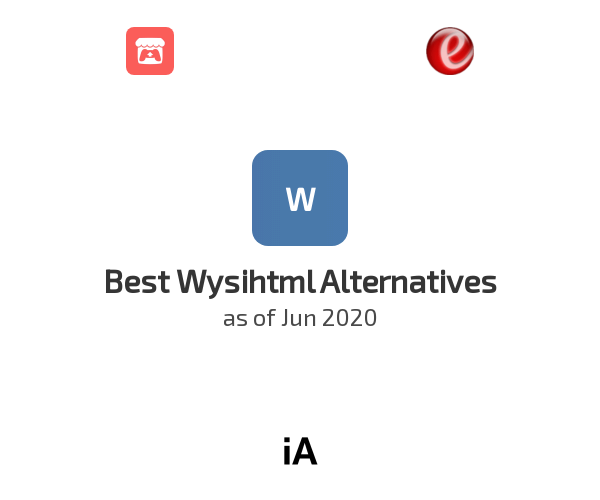 Best Wysihtml Alternatives