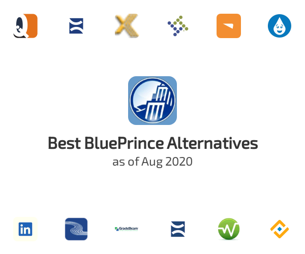 Best BluePrince Alternatives