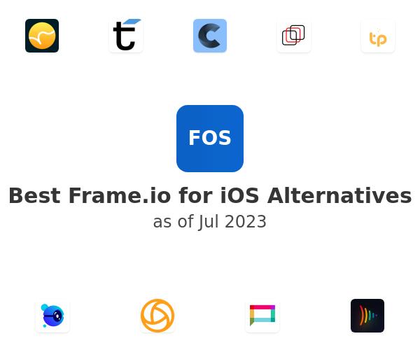 Best Frame.io for iOS Alternatives