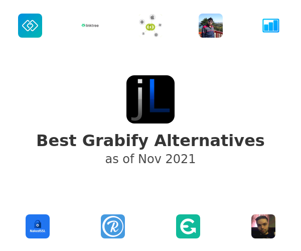 Best Grabify Alternatives