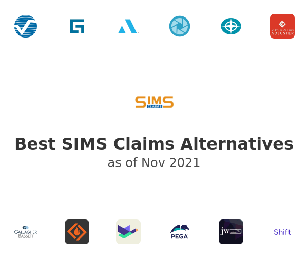 Best SIMS Claims Alternatives