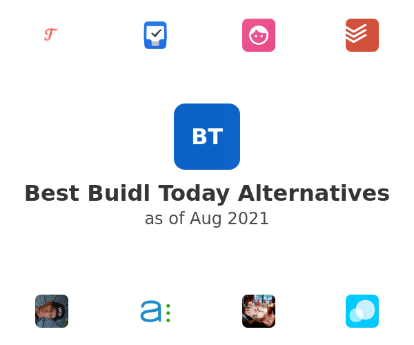 Best Buidl Today Alternatives