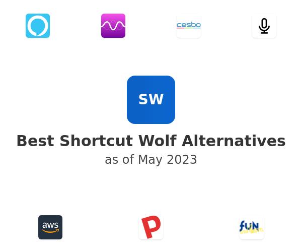 Best Shortcut Wolf Alternatives
