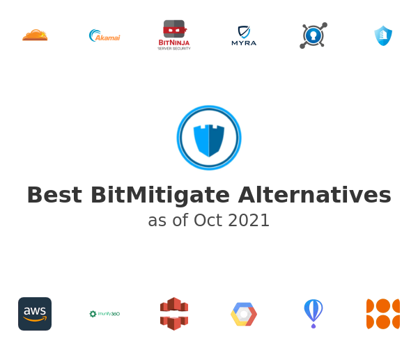 Best BitMitigate Alternatives