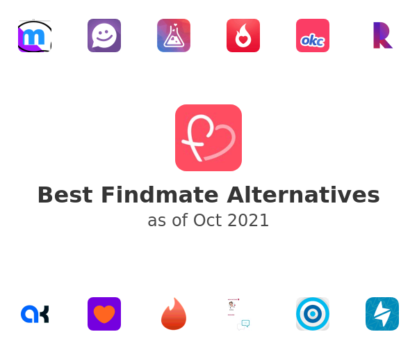 Best Findmate Alternatives