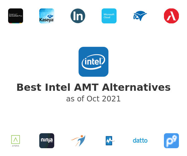 Best Intel AMT Alternatives