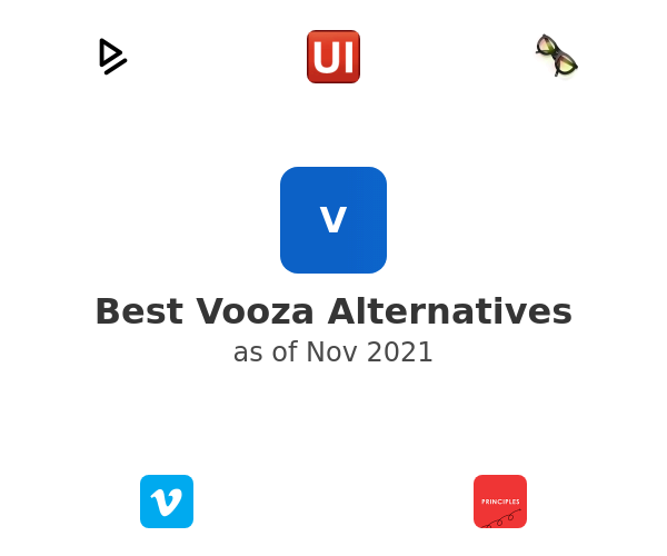 Best Vooza Alternatives