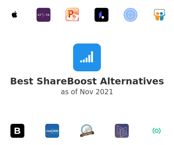 Best ShareBoost Alternatives