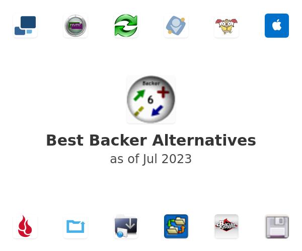 Best Backer Alternatives