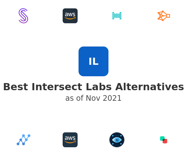 Best Intersect Labs Alternatives