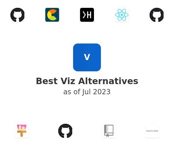 Best Viz Alternatives