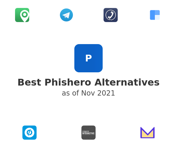Best Phishero Alternatives
