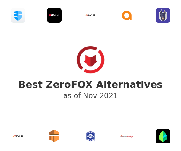 Best ZeroFOX Alternatives