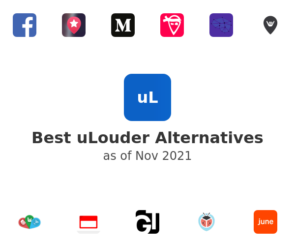 Best uLouder Alternatives
