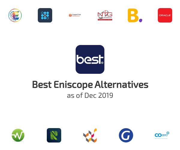 Best Eniscope Alternatives