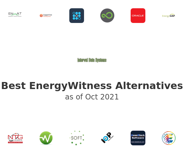 Best EnergyWitness Alternatives