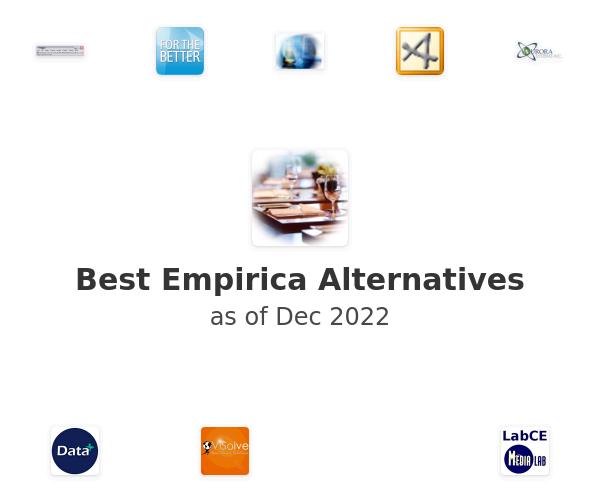 Best Empirica Alternatives