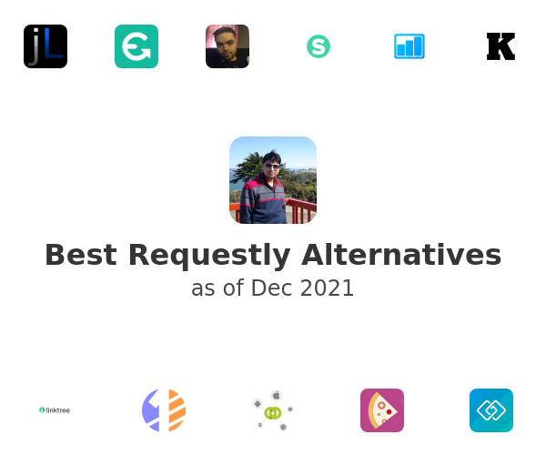 Best Requestly Alternatives
