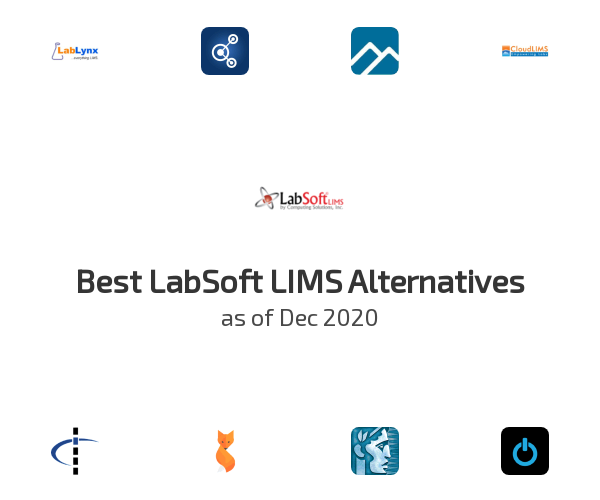Best LabSoft LIMS Alternatives
