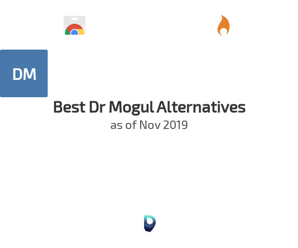 Best Dr Mogul Alternatives