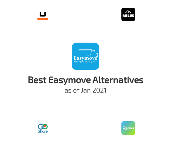Best Easymove Alternatives