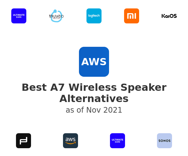 Best A7 Wireless Speaker Alternatives