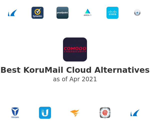Best KoruMail Cloud Alternatives