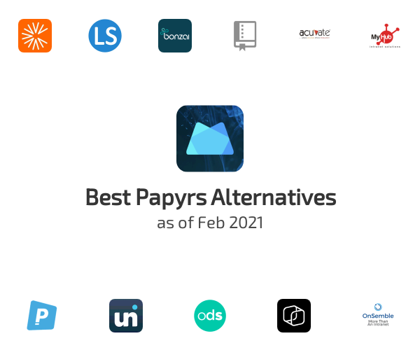 Best Papyrs Alternatives