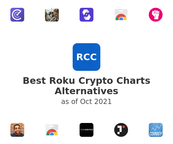 Best Roku Crypto Charts Alternatives