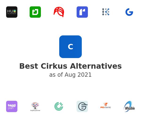 Best Cirkus Alternatives